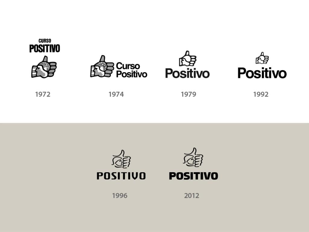 portfolio_10_positivo_marca_02