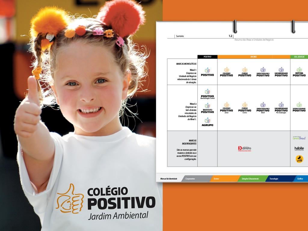 portfolio_10_positivo_marca_03